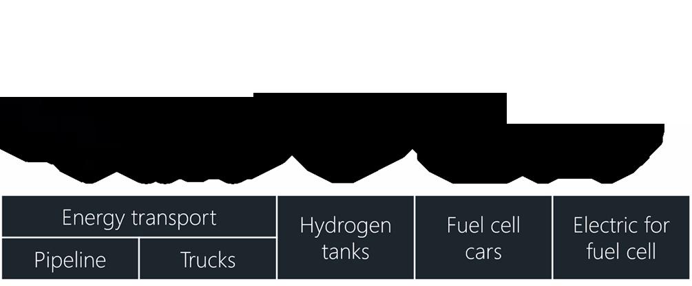 SSJ Hydrogen-1